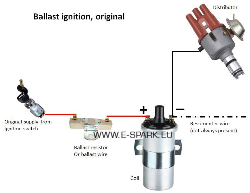 Ballast original